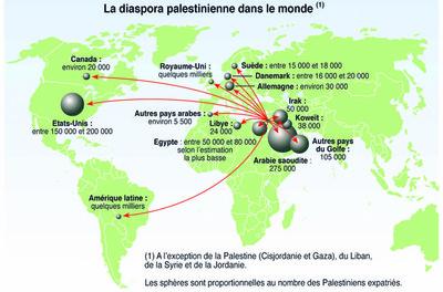 Les diasporas arabes dans le monde, le cas particulier des palestiniens.